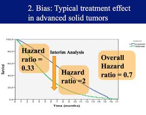 Typical treatment effect in advanced solid tumors