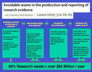 Aviable waste in the production and reporting of research evidence